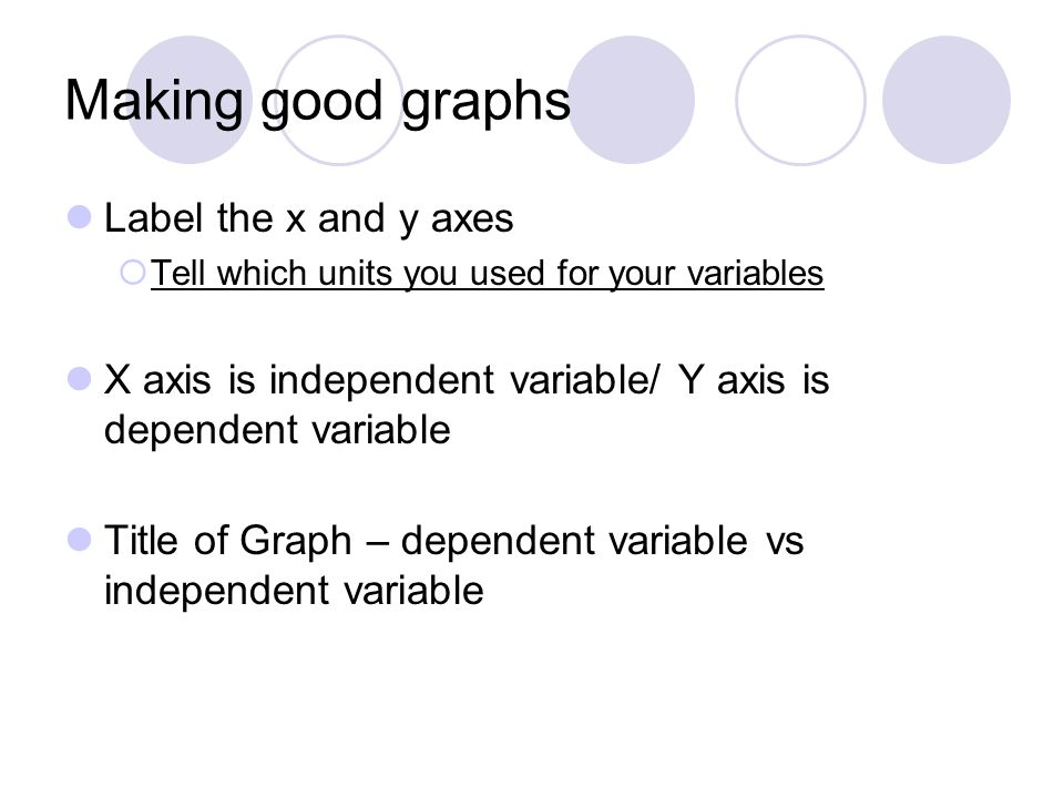 Making good graphs Label the x and y axes Tell which units you used for your variables X axis is independent variable/ Y axis is dependent variable Ti
