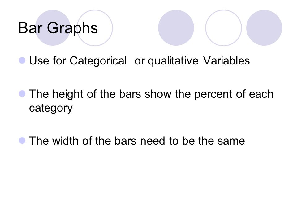 Bar Graphs Use for Categorical or qualitative Variables The height of the bars show the percent of each category The width of the bars need to be the