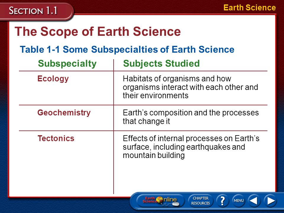 The Scope of Earth Science Earth Science Table 1-1 Some Subspecialties of Earth Science PaleontologyRemains of organisms that once lived on Earth; anc