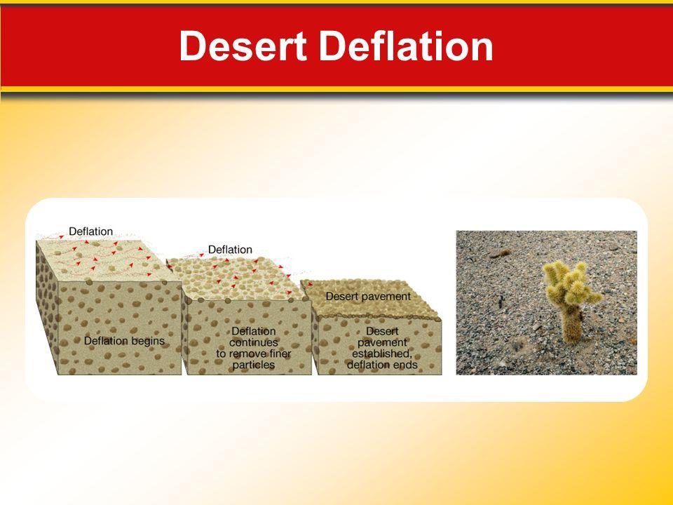Desert Deflation