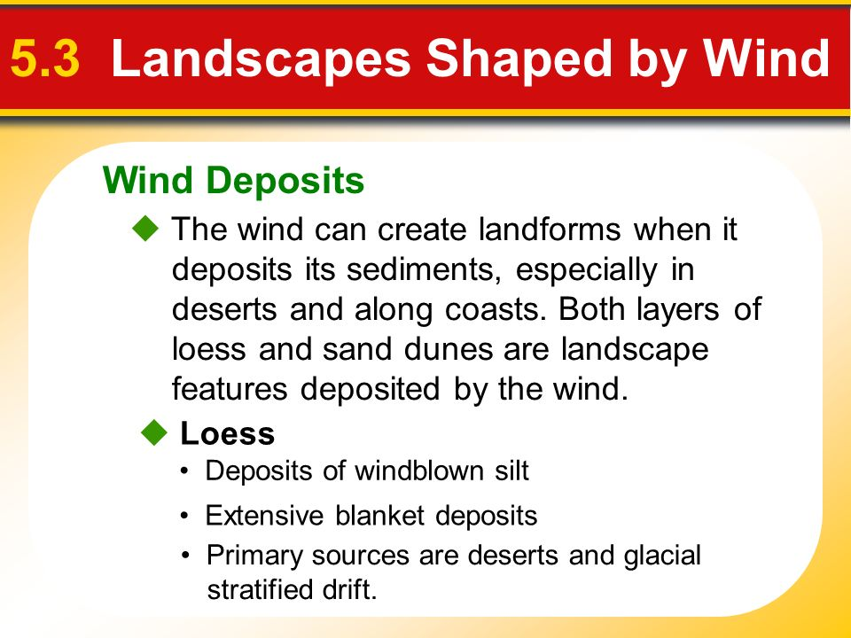 Wind Deposits 5.3 Landscapes Shaped by Wind The wind can create landforms when it deposits its sediments, especially in deserts and along coasts. Both