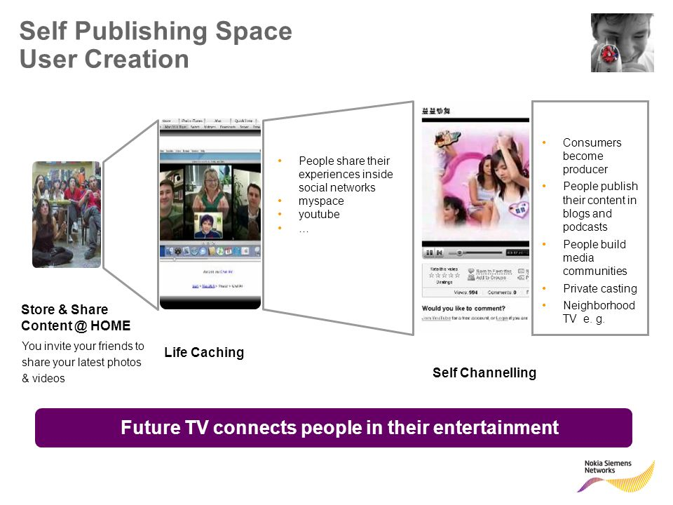 Self Publishing Space User Creation Future TV connects people in their entertainment Consumers become producer People publish their content in blogs and podcasts People build media communities Private casting Neighborhood TV e.