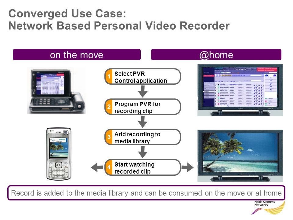 Converged Use Case: Network Based Personal Video Recorder on the Record is added to the media library and can be consumed on the move or at home Select PVR Control application 1 Program PVR for recording clip 2 Add recording to media library 3 Start watching recorded clip 4