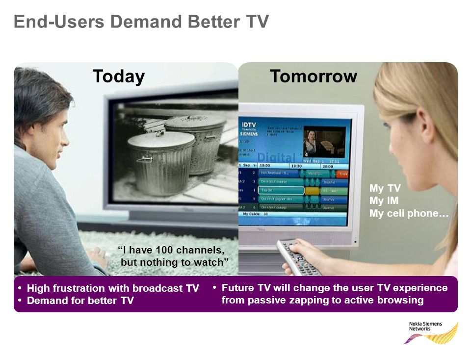 End-Users Demand Better TV My TV My IM My cell phone… Future TV will change the user TV experience from passive zapping to active browsing High frustration with broadcast TV Demand for better TV I have 100 channels, but nothing to watch TodayTomorrow