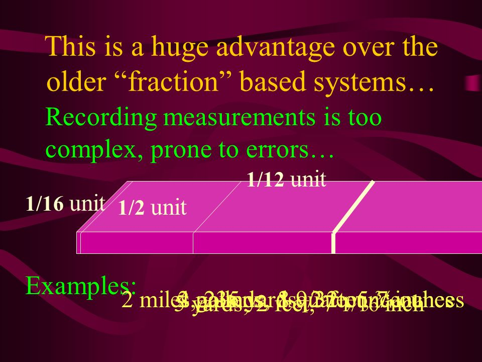 This is a huge advantage over the older fraction based systems… 1/12 unit 1/2 unit 1/16 unit Recording measurements is too complex, prone to errors… E
