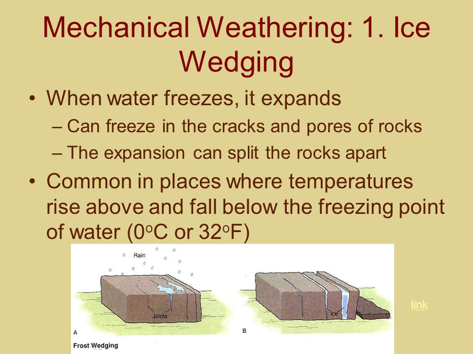 Mechanical Weathering: 1. Ice Wedging When water freezes, it expands –Can freeze in the cracks and pores of rocks –The expansion can split the rocks a