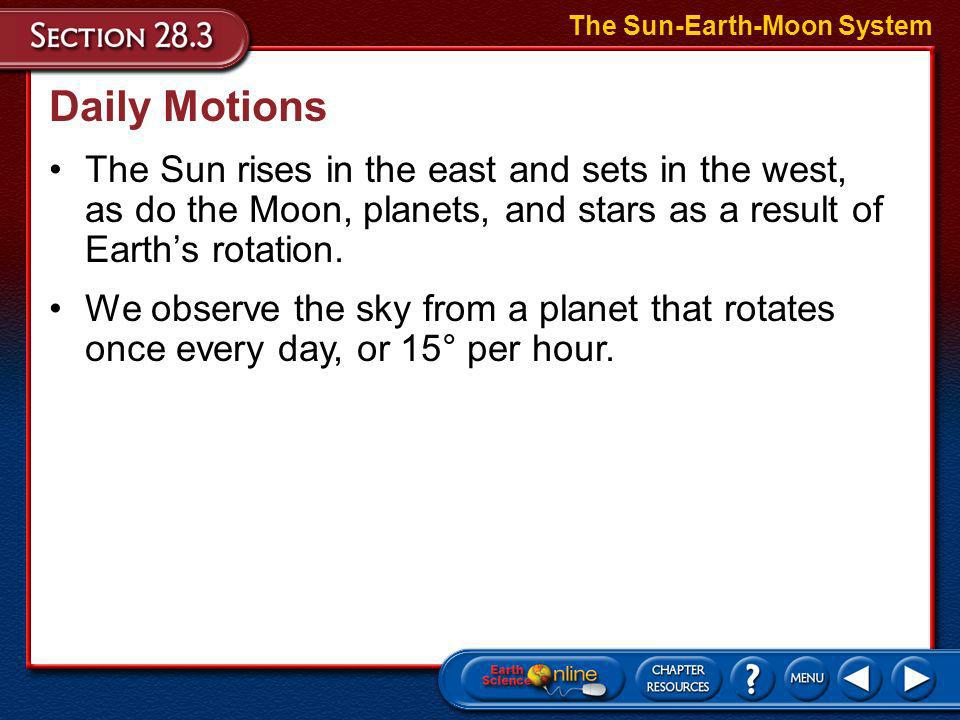 The Sun-Earth-Moon System The relationships between the Sun, Moon, and Earth are important to us in many ways. The Sun-Earth-Moon System –The Sun prov