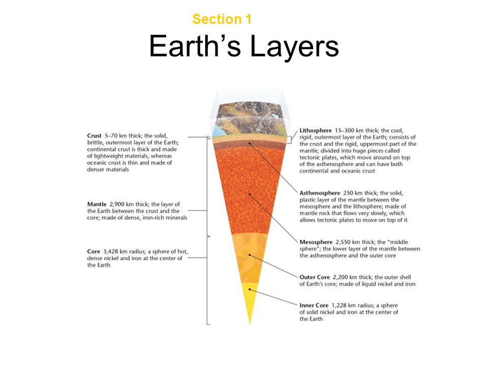 Earths Layers Chapter 3 Section 1 The Geosphere