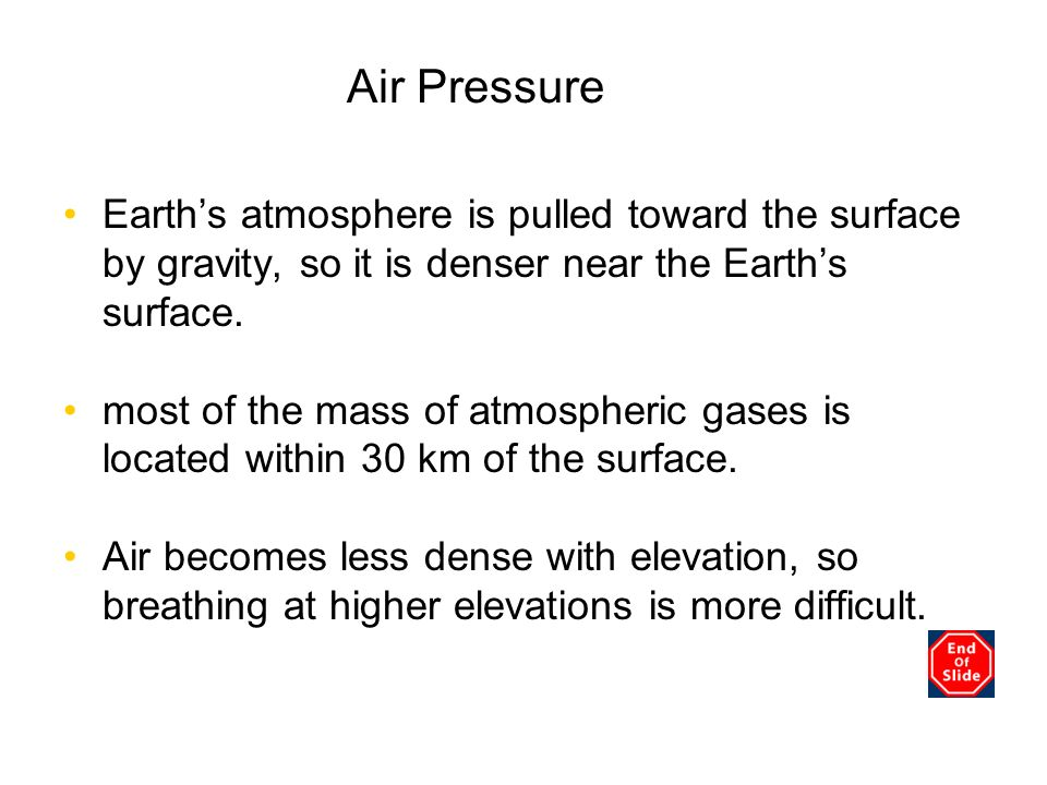Air Pressure Earths atmosphere is pulled toward the surface by gravity, so it is denser near the Earths surface. most of the mass of atmospheric gases