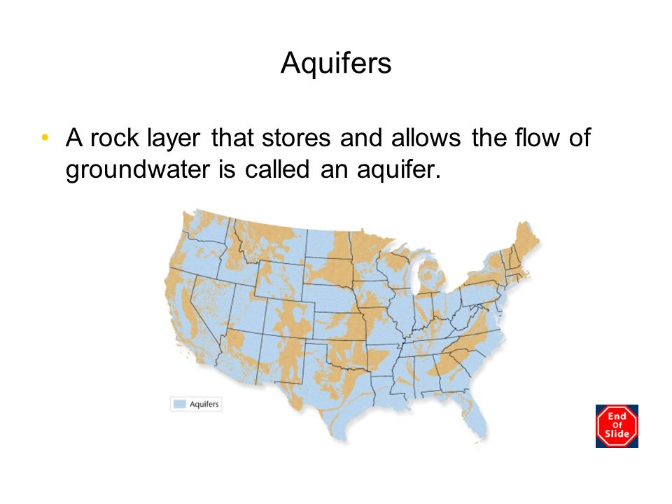 Aquifers A rock layer that stores and allows the flow of groundwater is called an aquifer. Chapter 3