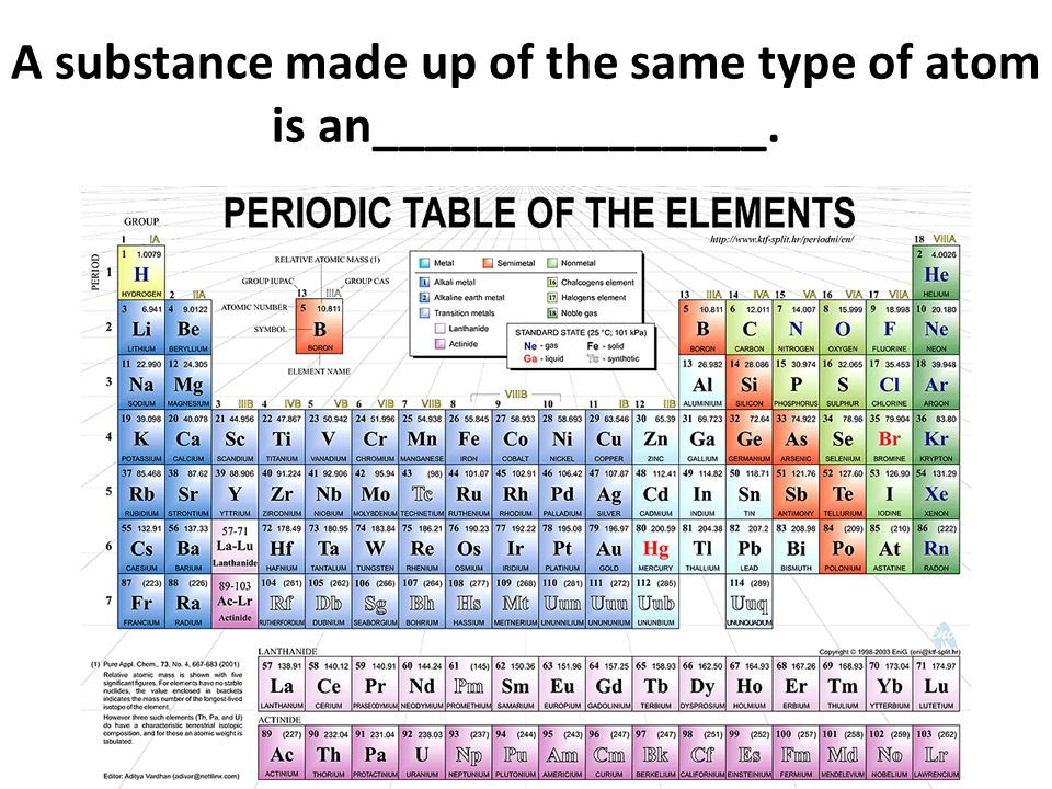 A substance made up of the same type of atom is an_______________.