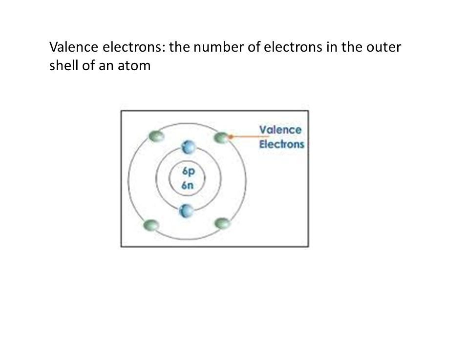 Valence electrons: the number of electrons in the outer shell of an atom