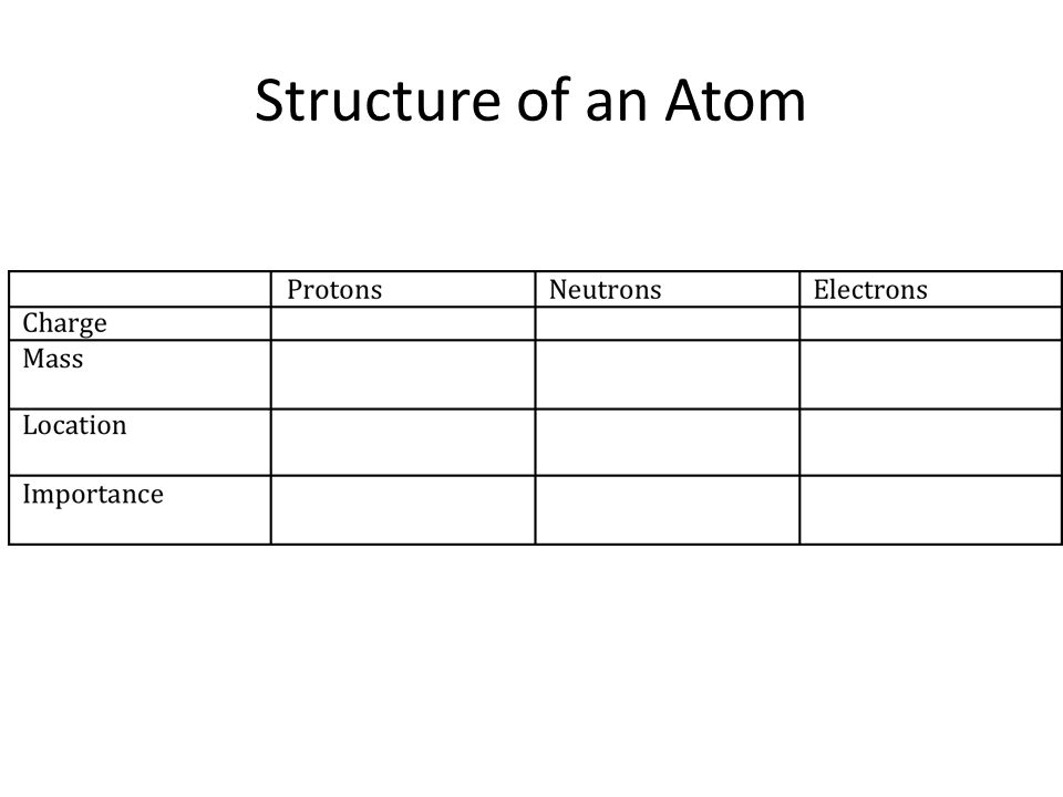So, how big is an Atom?