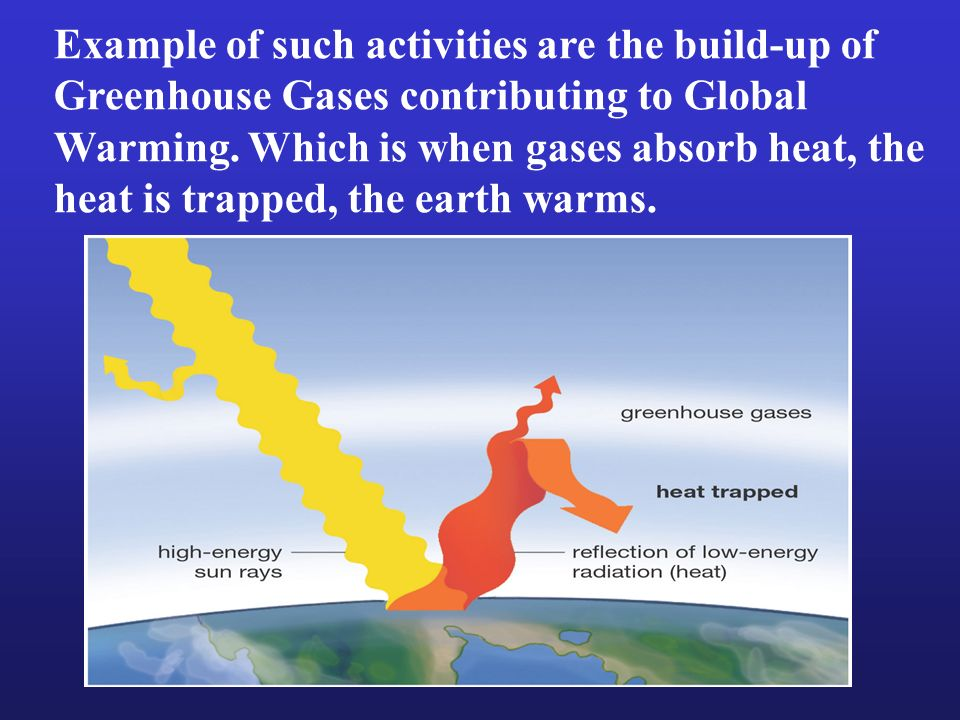 Example of such activities are the build-up of Greenhouse Gases contributing to Global Warming. Which is when gases absorb heat, the heat is trapped,