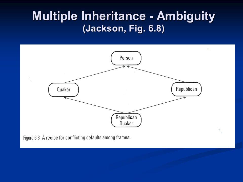 Multiple Inheritance - Ambiguity (Jackson, Fig. 6.8)