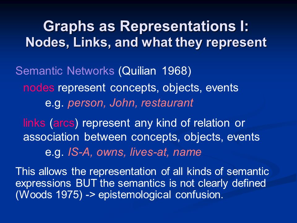 Graphs as Representations I: Nodes, Links, and what they represent Semantic Networks (Quilian 1968) nodes represent concepts, objects, events e.g. per