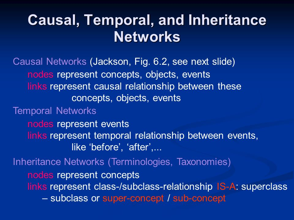 Causal, Temporal, and Inheritance Networks Causal Networks (Jackson, Fig. 6.2, see next slide) nodes represent concepts, objects, events links represe