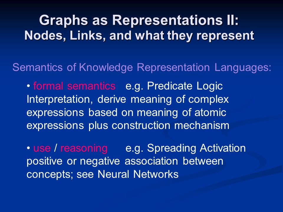 Graphs as Representations II: Nodes, Links, and what they represent Semantics of Knowledge Representation Languages: formal semanticse.g. Predicate Lo