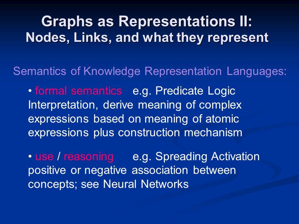 Graphs as Representations II: Nodes, Links, and what they represent Semantics of Knowledge Representation Languages: formal semanticse.g. Predicate Lo