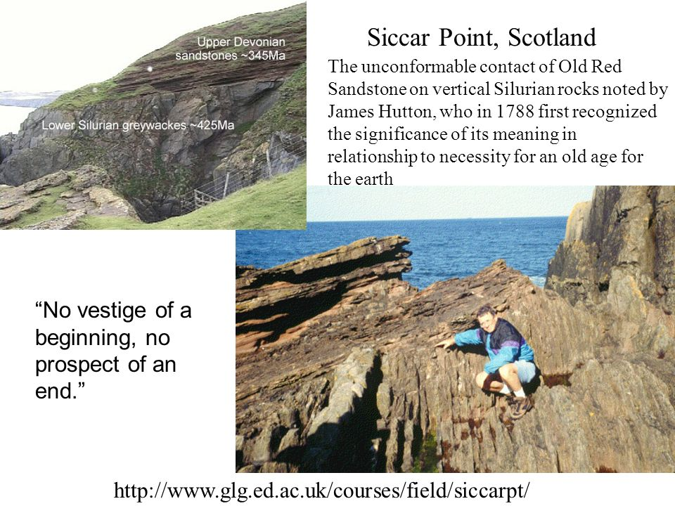 The unconformable contact of Old Red Sandstone on vertical Silurian rocks noted by James Hutton, who in 1788 first recognized the significance of its
