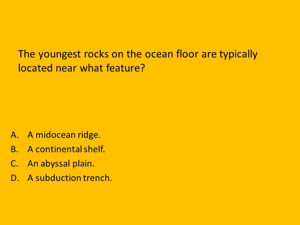 Igneous, Sedimentary, & Metamorphic