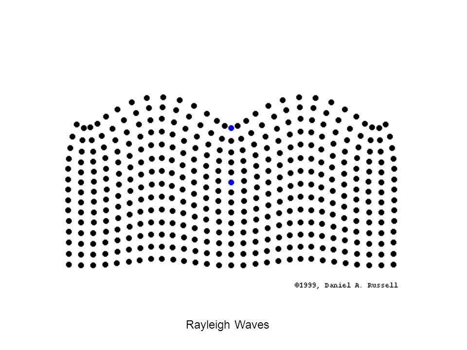 Rayleigh Waves