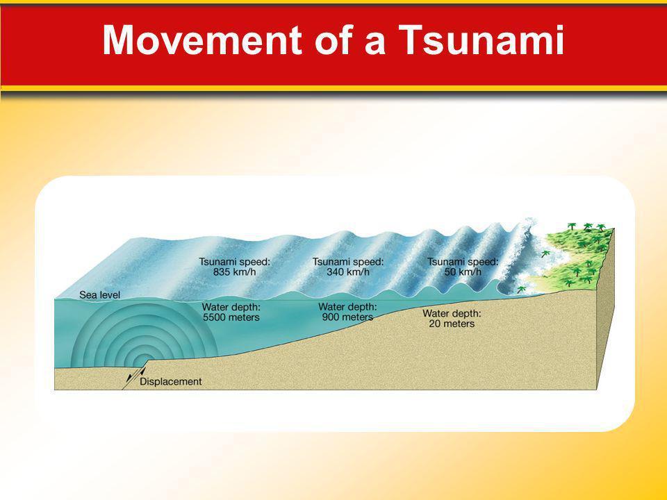 Movement of a Tsunami
