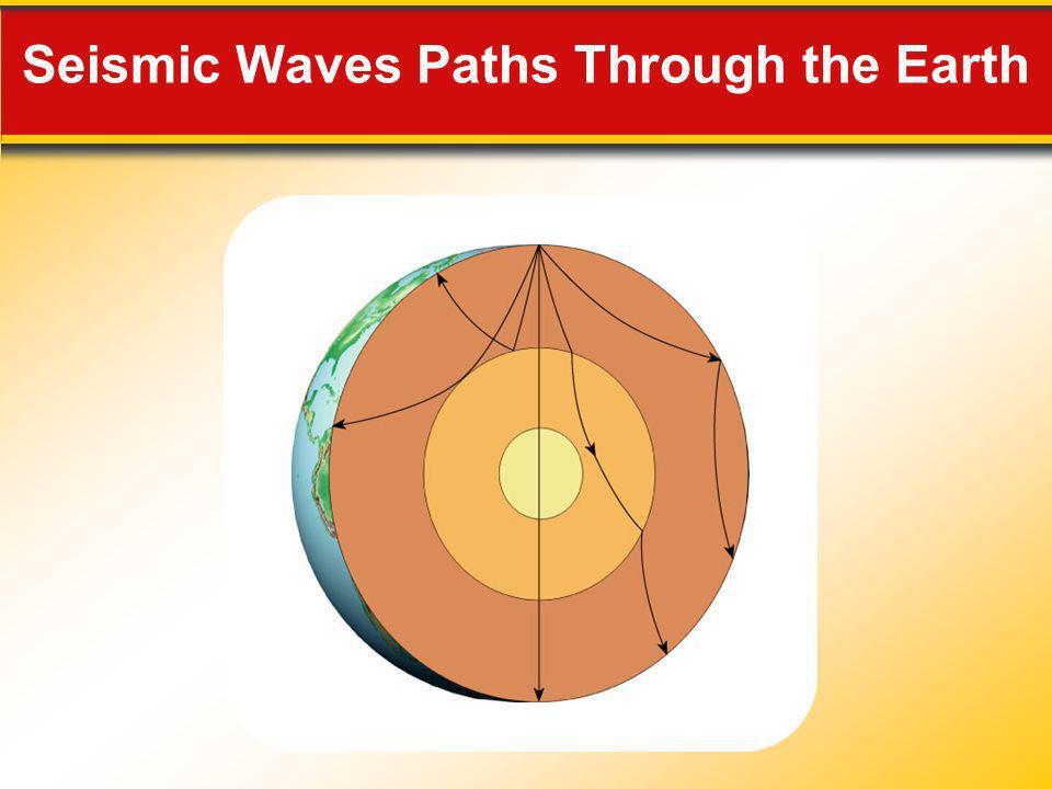 Seismic Waves Paths Through the Earth