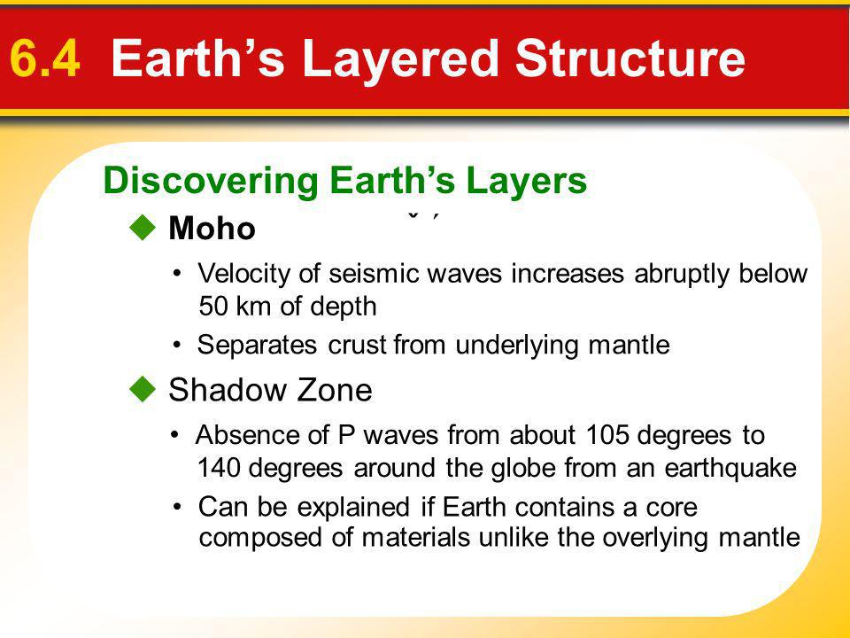Discovering Earths Layers 6.4 Earths Layered Structure Velocity of seismic waves increases abruptly below 50 km of depth Separates crust from underlyi