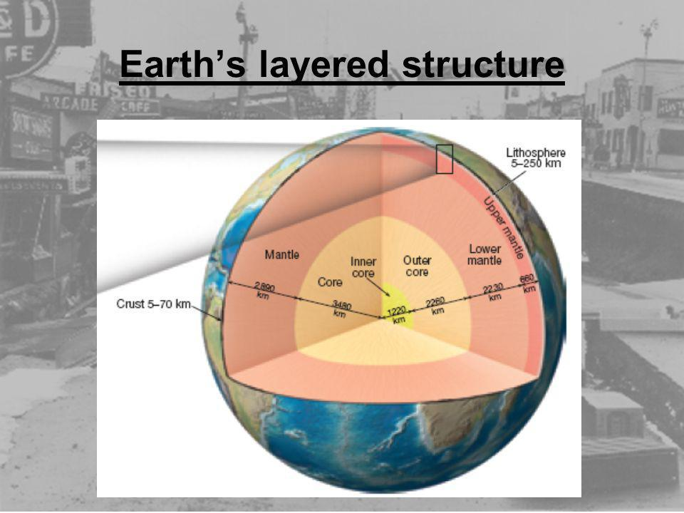 Earths layered structure