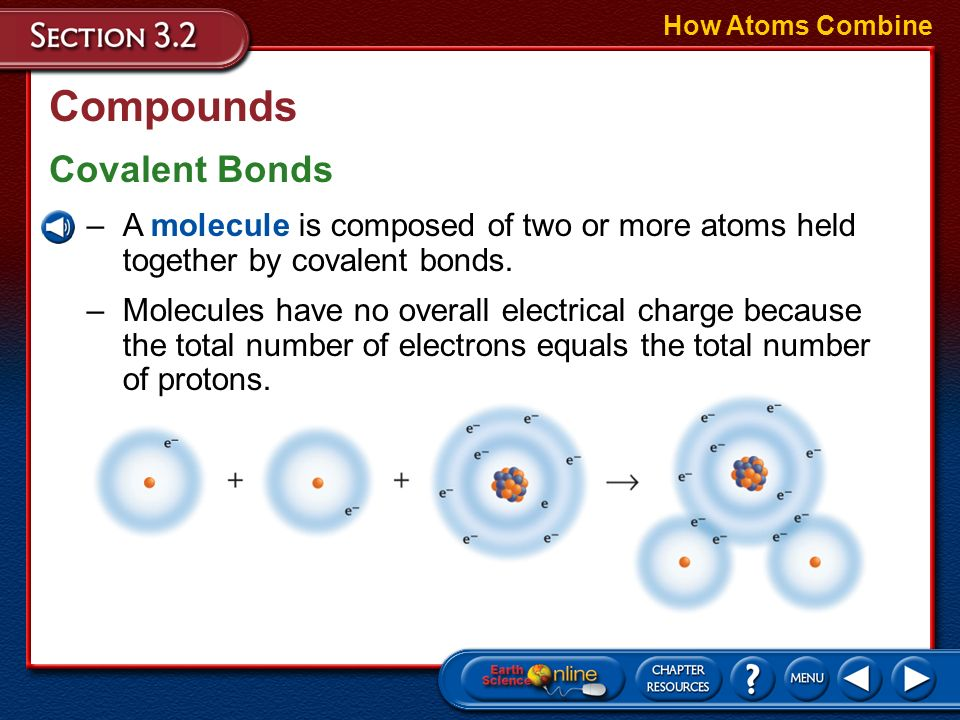 Compounds How Atoms Combine Covalent Bonds –One way in which atoms fill their outermost energy levels is by sharing electrons. –A covalent bond is the
