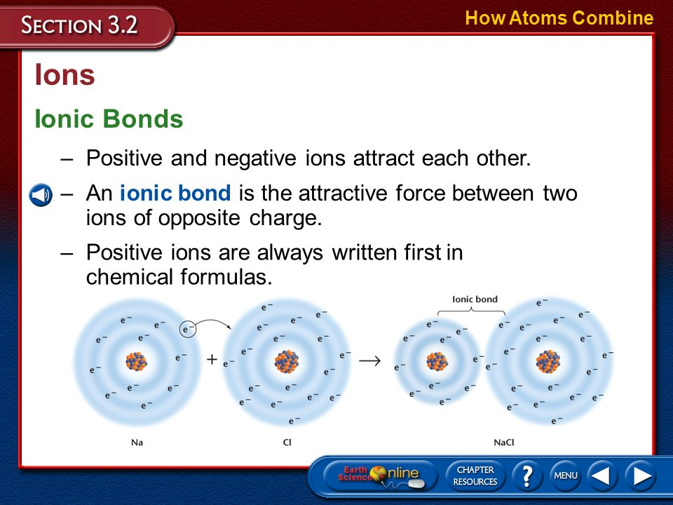 Ions How Atoms Combine An atom in which the outermost energy level is more than half-full tends to fill its outermost energy level by adding one or mo