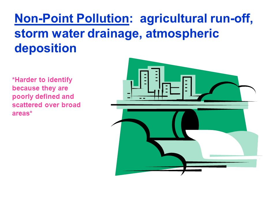 Non-Point Pollution: agricultural run-off, storm water drainage, atmospheric deposition *Harder to identify because they are poorly defined and scatte