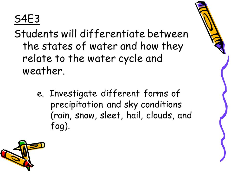S4E3 Students will differentiate between the states of water and how they relate to the water cycle and weather.