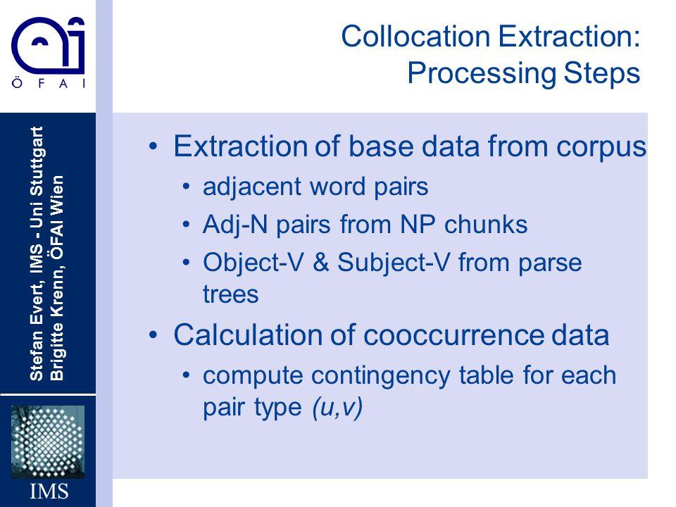 Stefan Evert, IMS - Uni Stuttgart Brigitte Krenn, ÖFAI Wien IMS Collocation Extraction: Processing Steps Extraction of base data from corpus adjacent