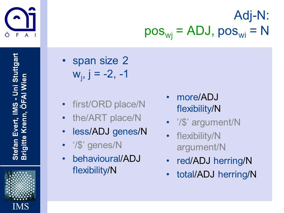 Stefan Evert, IMS - Uni Stuttgart Brigitte Krenn, ÖFAI Wien IMS Adj-N: pos wj = ADJ, pos wi = N more/ADJ flexibility/N /$ argument/N flexibility/N arg