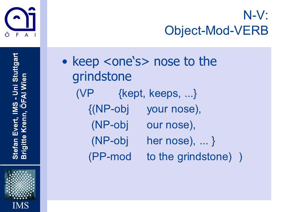 Stefan Evert, IMS - Uni Stuttgart Brigitte Krenn, ÖFAI Wien IMS N-V: Object-Mod-VERB keep nose to the grindstone (VP {kept, keeps,...} {(NP-obj your n