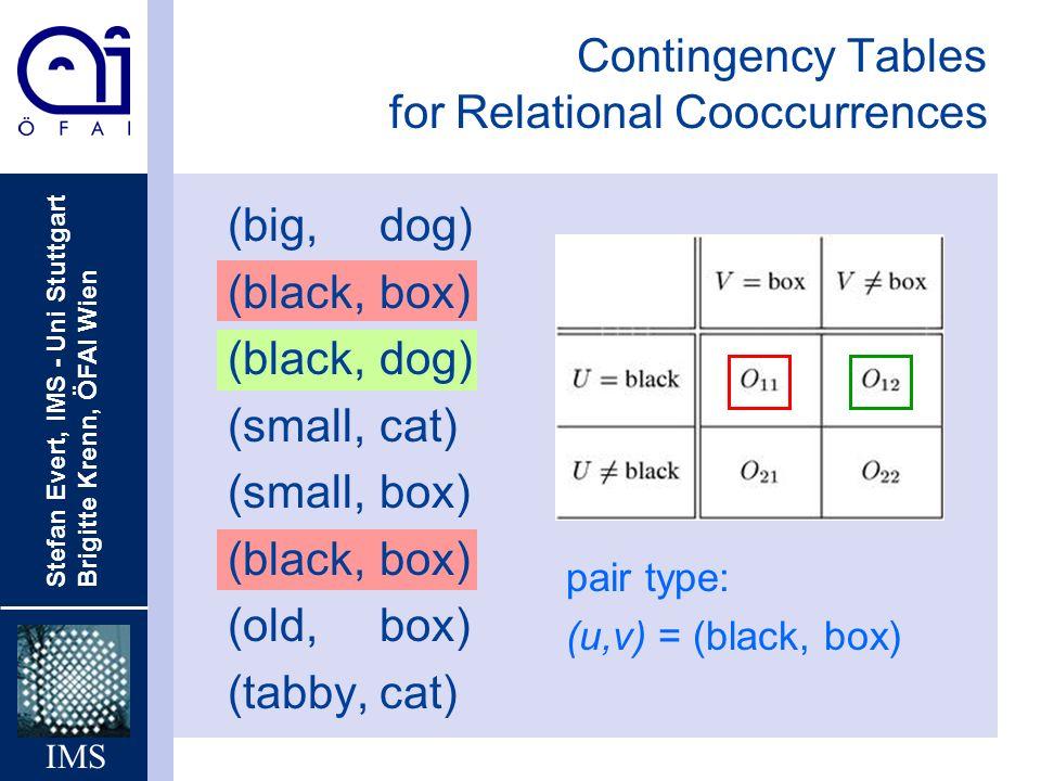 Stefan Evert, IMS - Uni Stuttgart Brigitte Krenn, ÖFAI Wien IMS Contingency Tables for Relational Cooccurrences (big,dog) (black,box) (black,dog) (sma