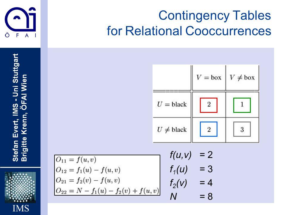 Stefan Evert, IMS - Uni Stuttgart Brigitte Krenn, ÖFAI Wien IMS Contingency Tables for Relational Cooccurrences f(u,v) = 2 f 1 (u) = 3 f 2 (v) = 4 N =
