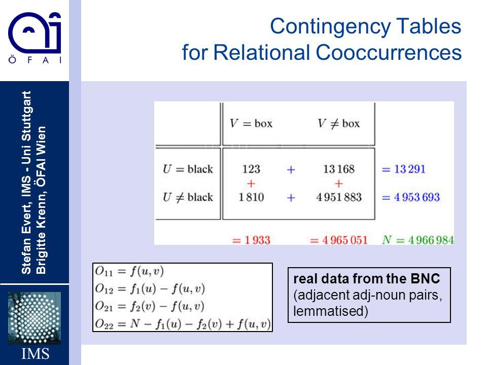 Stefan Evert, IMS - Uni Stuttgart Brigitte Krenn, ÖFAI Wien IMS Contingency Tables for Relational Cooccurrences real data from the BNC (adjacent adj-n