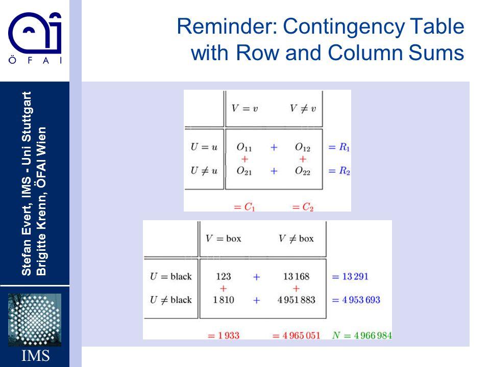 Stefan Evert, IMS - Uni Stuttgart Brigitte Krenn, ÖFAI Wien IMS Reminder: Contingency Table with Row and Column Sums