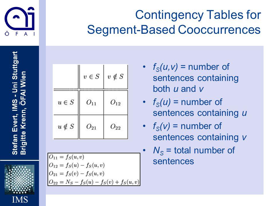 Stefan Evert, IMS - Uni Stuttgart Brigitte Krenn, ÖFAI Wien IMS Contingency Tables for Segment-Based Cooccurrences f S (u,v) = number of sentences con