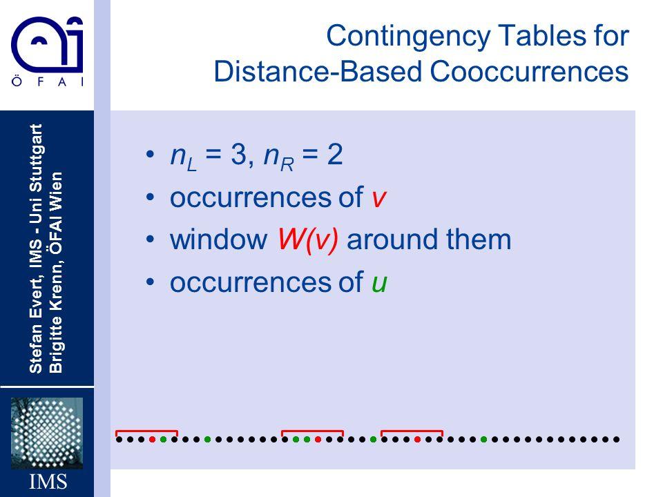 Stefan Evert, IMS - Uni Stuttgart Brigitte Krenn, ÖFAI Wien IMS Contingency Tables for Distance-Based Cooccurrences n L = 3, n R = 2 occurrences of v