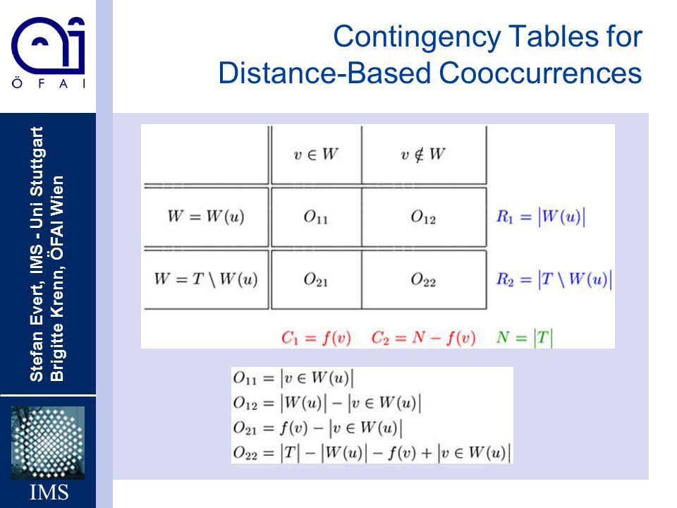 Stefan Evert, IMS - Uni Stuttgart Brigitte Krenn, ÖFAI Wien IMS Contingency Tables for Distance-Based Cooccurrences