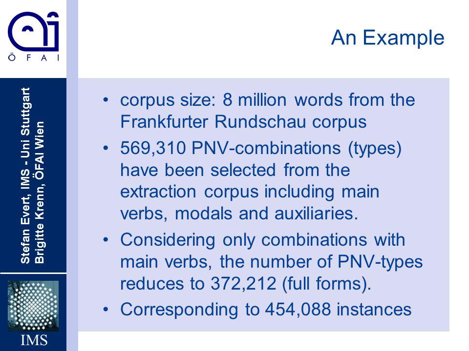 Stefan Evert, IMS - Uni Stuttgart Brigitte Krenn, ÖFAI Wien IMS An Example corpus size: 8 million words from the Frankfurter Rundschau corpus 569,310