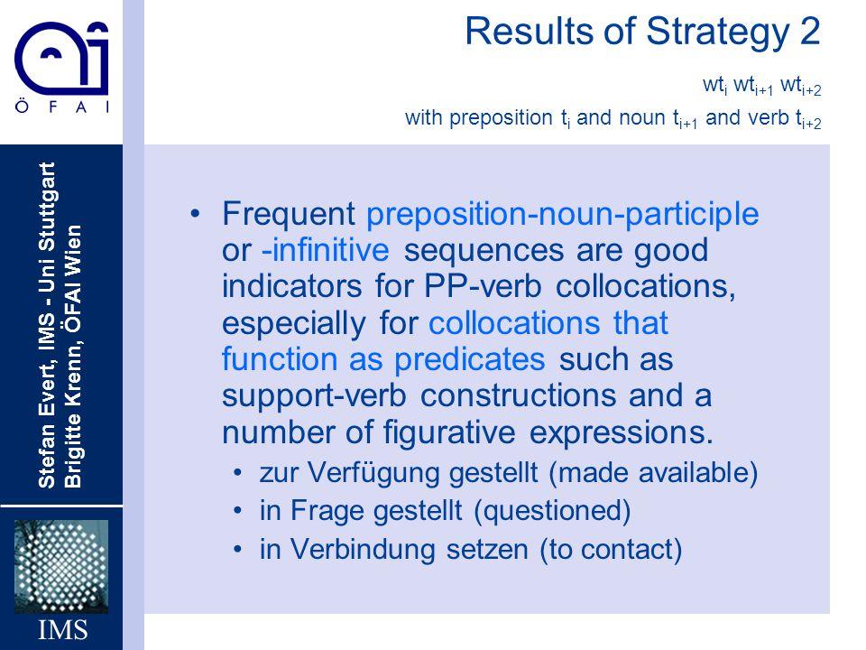 Stefan Evert, IMS - Uni Stuttgart Brigitte Krenn, ÖFAI Wien IMS Results of Strategy 2 wt i wt i+1 wt i+2 with preposition t i and noun t i+1 and verb