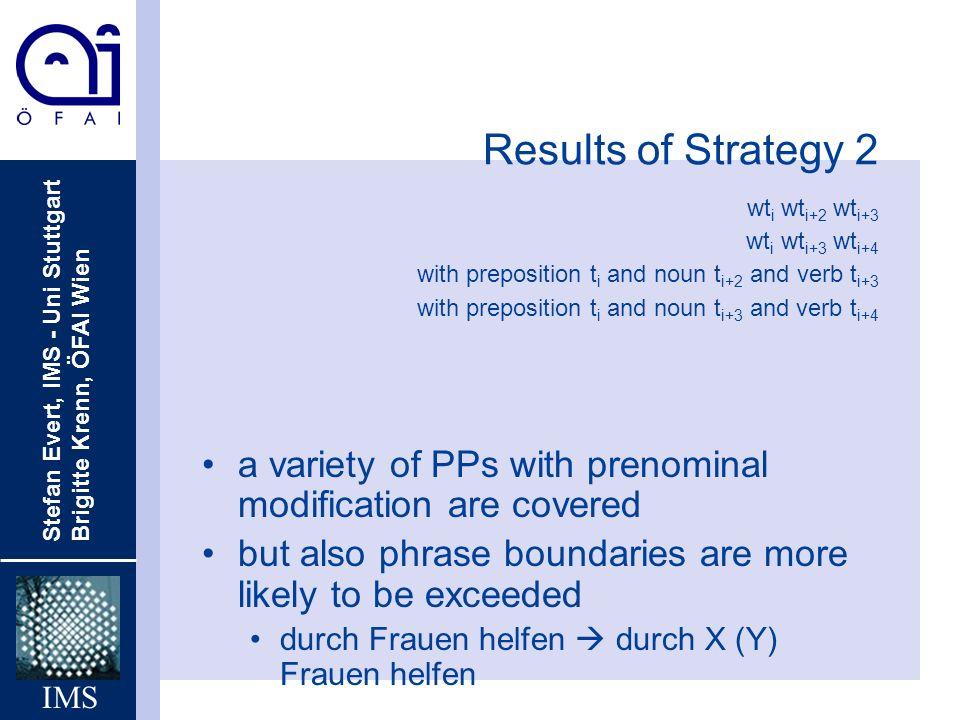 Stefan Evert, IMS - Uni Stuttgart Brigitte Krenn, ÖFAI Wien IMS Results of Strategy 2 wt i wt i+2 wt i+3 wt i wt i+3 wt i+4 with preposition t i and n