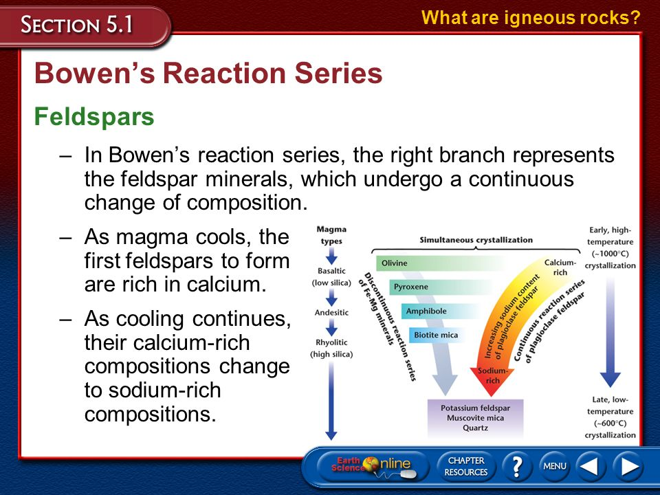 Bowens Reaction Series What are igneous rocks?