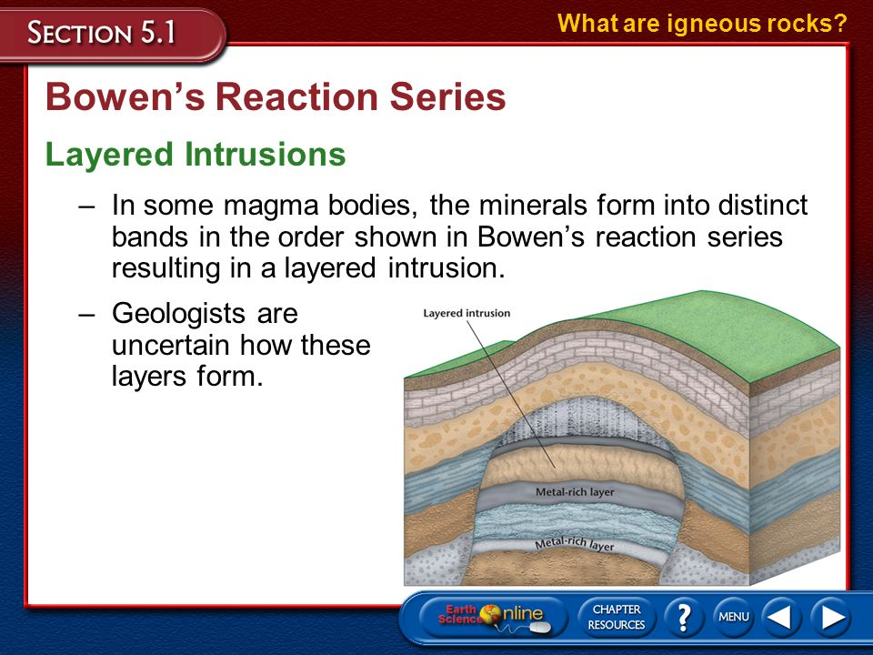 –Geologists hypothesize that under certain conditions, newly formed crystals can be separated from magma. –This stops the chemical reactions between t