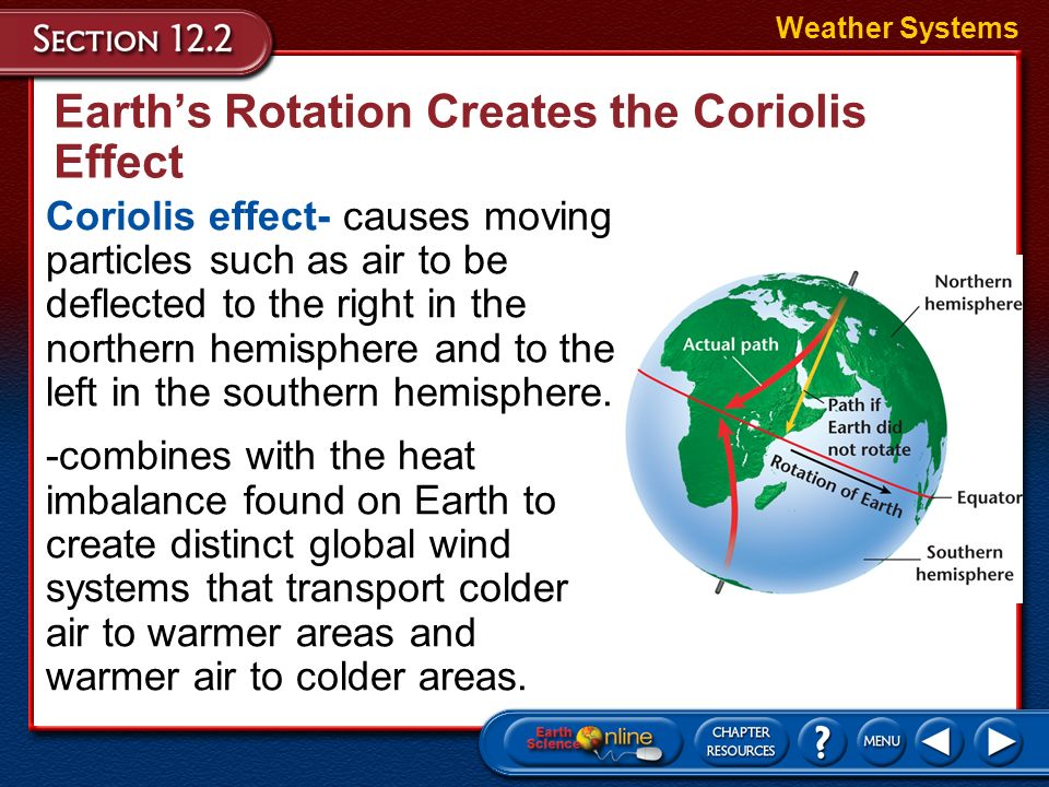 We Know the Earth Rotates East to West (counterclockwise) How does the rotation of Earth affect the movement of air?